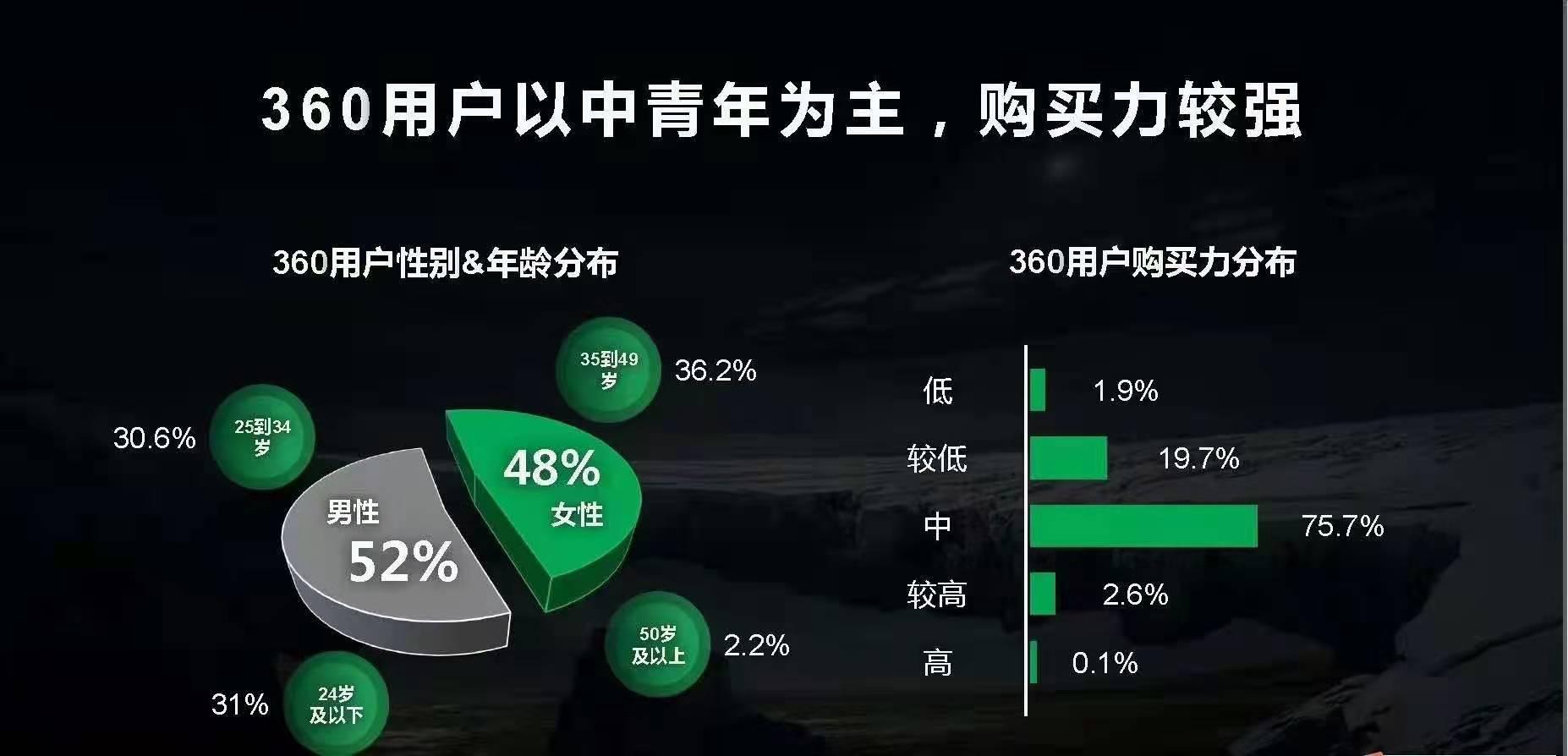 济宁网络公司_360实力商家